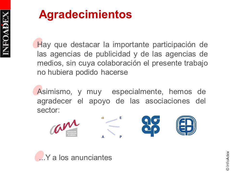 © InfoAdex Agradecimientos Asimismo, y muy especialmente, hemos de agradecer el apoyo de las asociaciones del sector: Hay que destacar la importante p