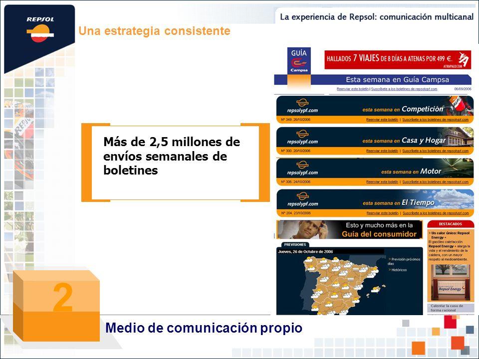 Una estrategia consistente Más de 2,5 millones de envíos semanales de boletines Medio de comunicación propio 2