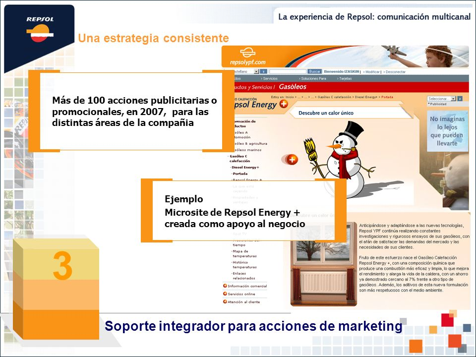 Una estrategia consistente Soporte integrador para acciones de marketing 3 Más de 100 acciones publicitarias o promocionales, en 2007, para las distintas áreas de la compañia Ejemplo Microsite de Repsol Energy + creada como apoyo al negocio