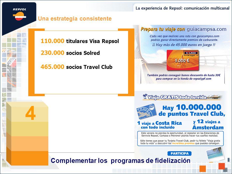 Una estrategia consistente Complementar los programas de fidelización 4 110.000 titulares Visa Repsol 230.000 socios Solred 465.000 socios Travel Club
