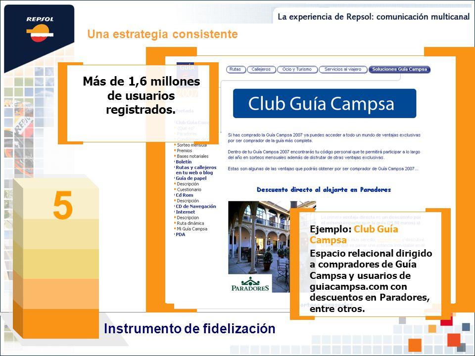 Una estrategia consistente Más de 1,6 millones de usuarios registrados. 5 Instrumento de fidelización Ejemplo: Club Guía Campsa Espacio relacional dir