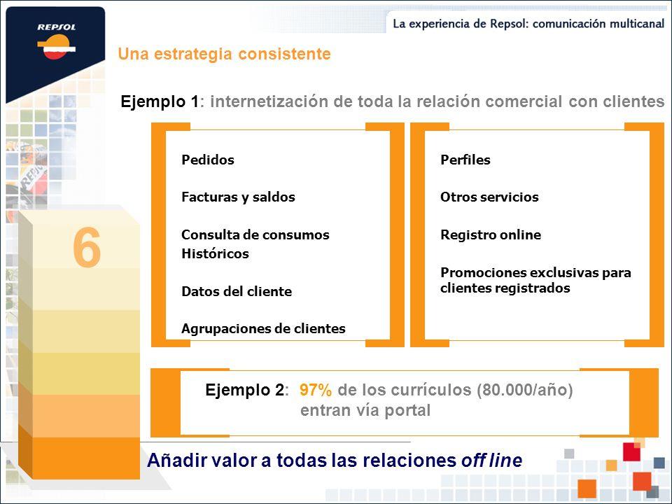 Una estrategia consistente Añadir valor a todas las relaciones off line 6 6 Pedidos Facturas y saldos Consulta de consumos Históricos Datos del client
