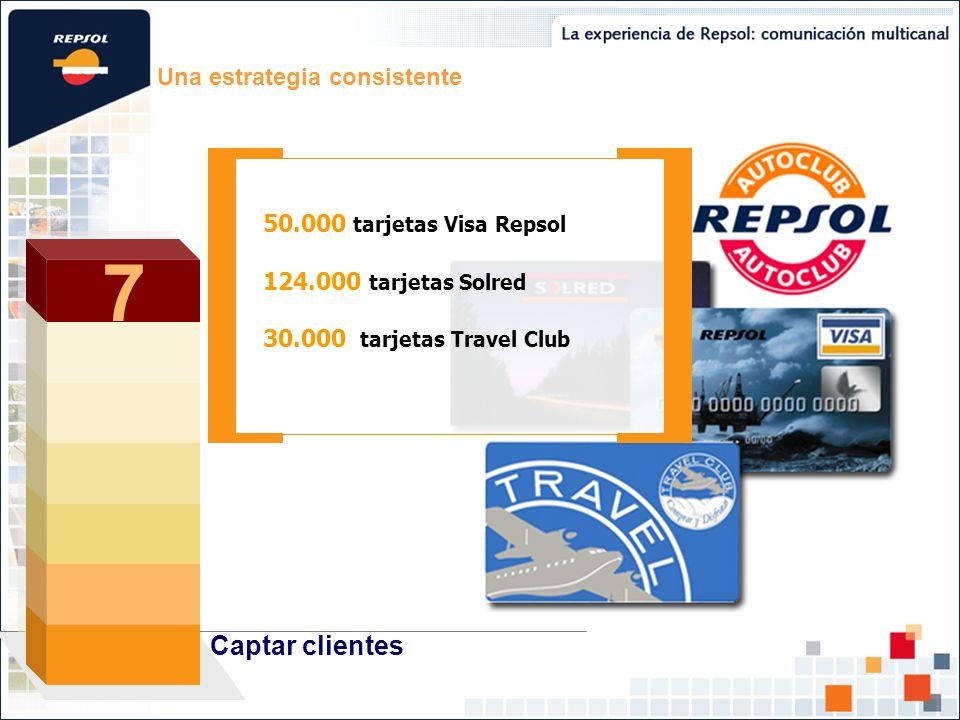 Una estrategia consistente Captar clientes 7 7 50.000 tarjetas Visa Repsol 124.000 tarjetas Solred 30.000 tarjetas Travel Club