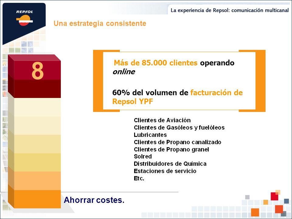 Una estrategia consistente Ahorrar costes. 8 8 Más de 85.000 clientes operando online 60% del volumen de facturación de Repsol YPF