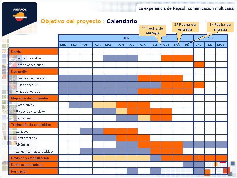 Objetivo del proyecto : Calendario