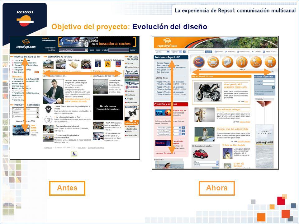 AntesAhora Objetivo del proyecto: Evolución del diseño