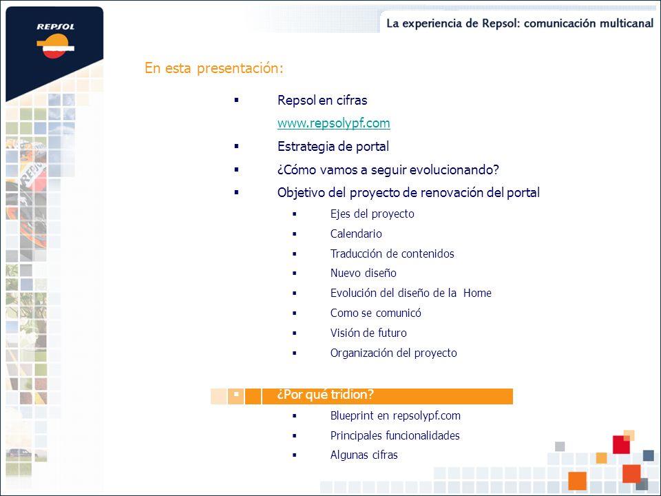 En esta presentación: Repsol en cifras www.repsolypf.com: el portal de Repsol www.repsolypf.com Estrategia de portal ¿Cómo vamos a seguir evolucionand