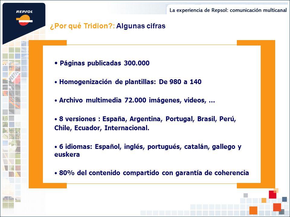 ¿Por qué Tridion?: Algunas cifras Páginas publicadas 300.000 Homogenización de plantillas: De 980 a 140 Archivo multimedia 72.000 imágenes, videos, …
