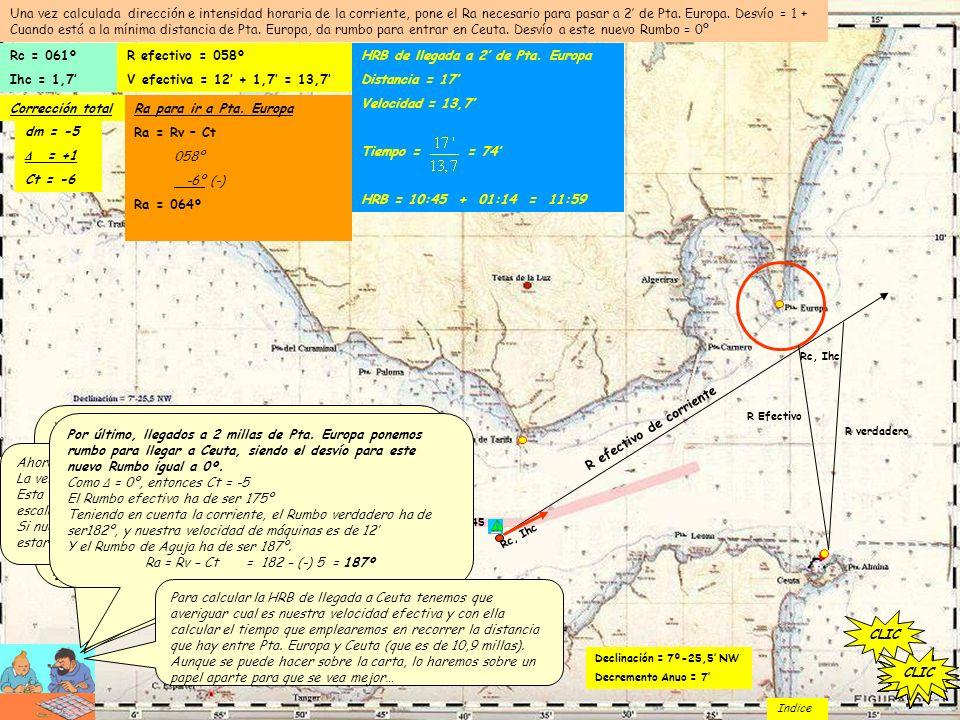 Una vez calculada dirección e intensidad horaria de la corriente, pone el Ra necesario para pasar a 2 de Pta. Europa. Desvío = 1 + Cuando está a la mí