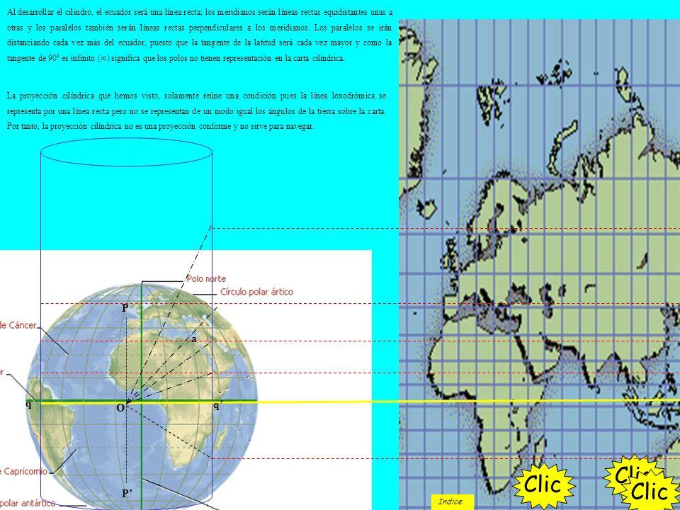 Al desarrollar el cilindro, el ecuador será una línea recta; los meridianos serán líneas rectas equidistantes unas a otras y los paralelos también ser