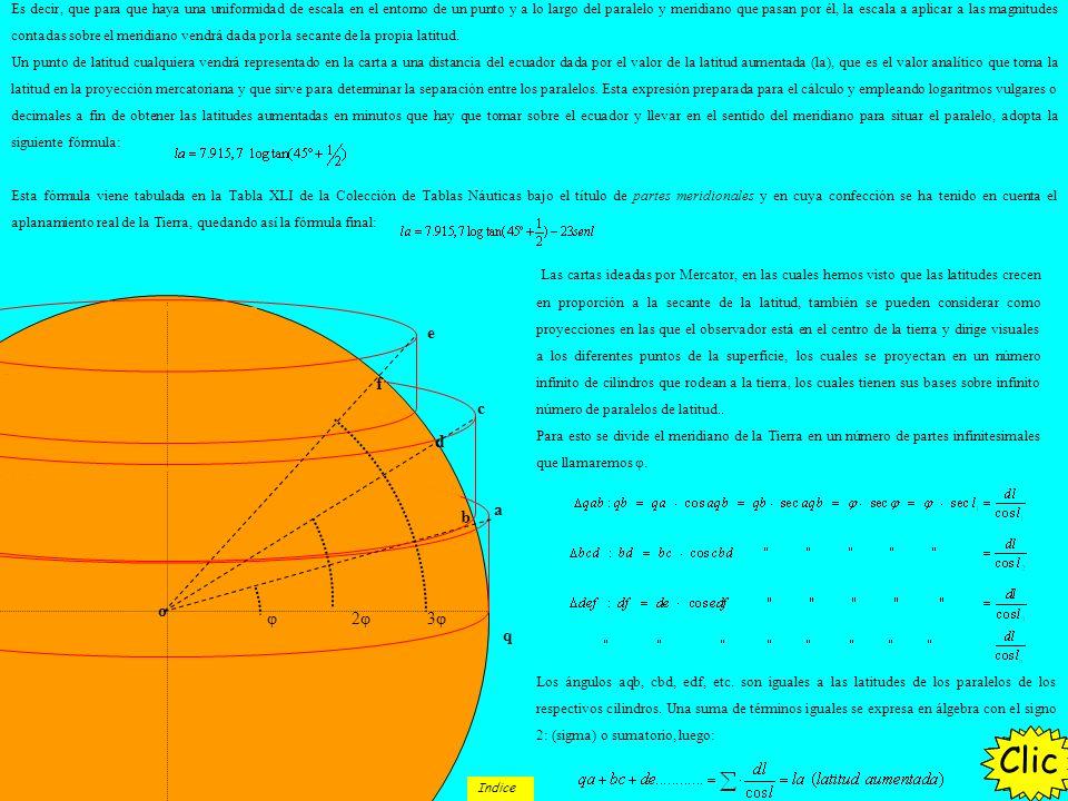 φ2φ2φ3φ3φ q a c e b d f Las cartas ideadas por Mercator, en las cuales hemos visto que las latitudes crecen en proporción a la secante de la latitud,