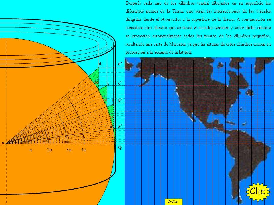 Después cada uno de los cilindros tendrá dibujados en su superficie los diferentes puntos de la Tierra, que serán las intersecciones de las visuales d