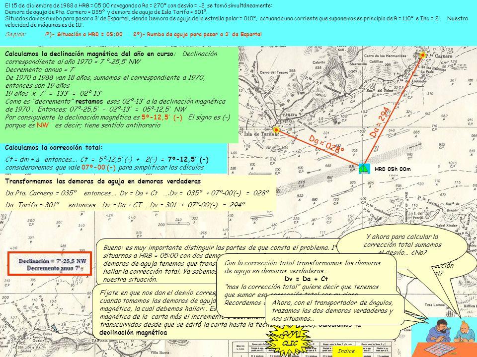 El 15 de diciembre de 1988 a HRB = 05:00 navegando a Ra = 270º con desvío = -2 se tomó simultáneamente: Demora de aguja de Pta. Carnero = 035º y demor