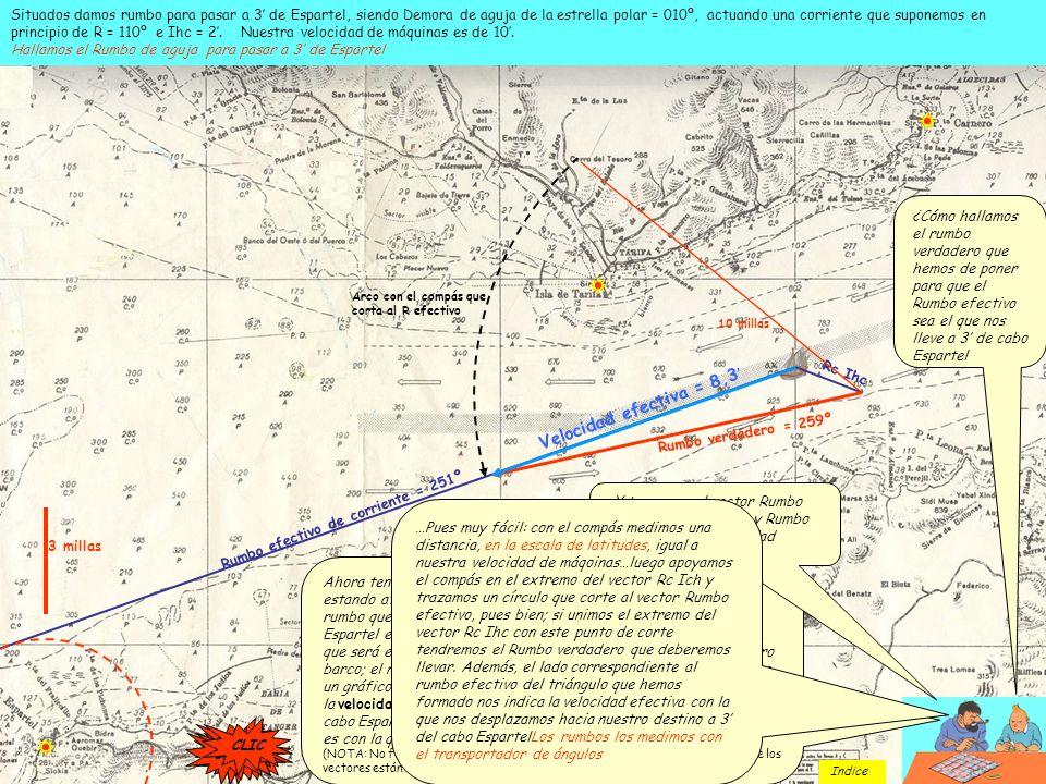 …Perdona pero me he perdido con eso de que Se llama latitud aumentada al valor analítico de la latitud en la carta mercatoriana.
