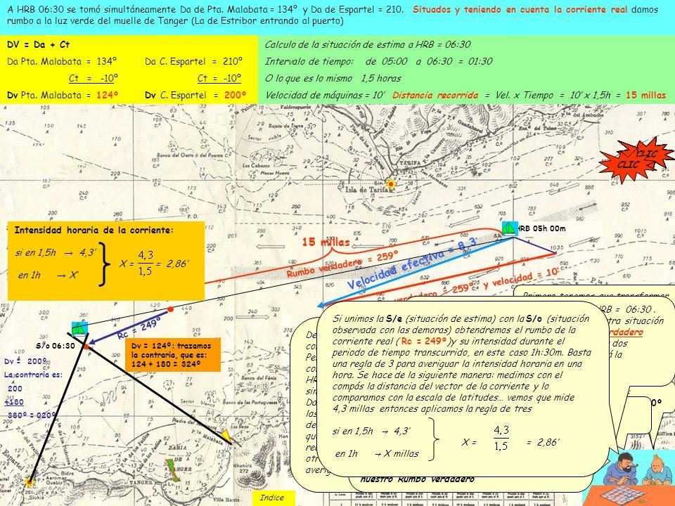 Rumbo verdadero = 259º y velocidad = 10 Velocidad efectiva = 8,3 A HRB 06:30 se tomó simultáneamente Da de Pta. Malabata = 134º y Da de Espartel = 210