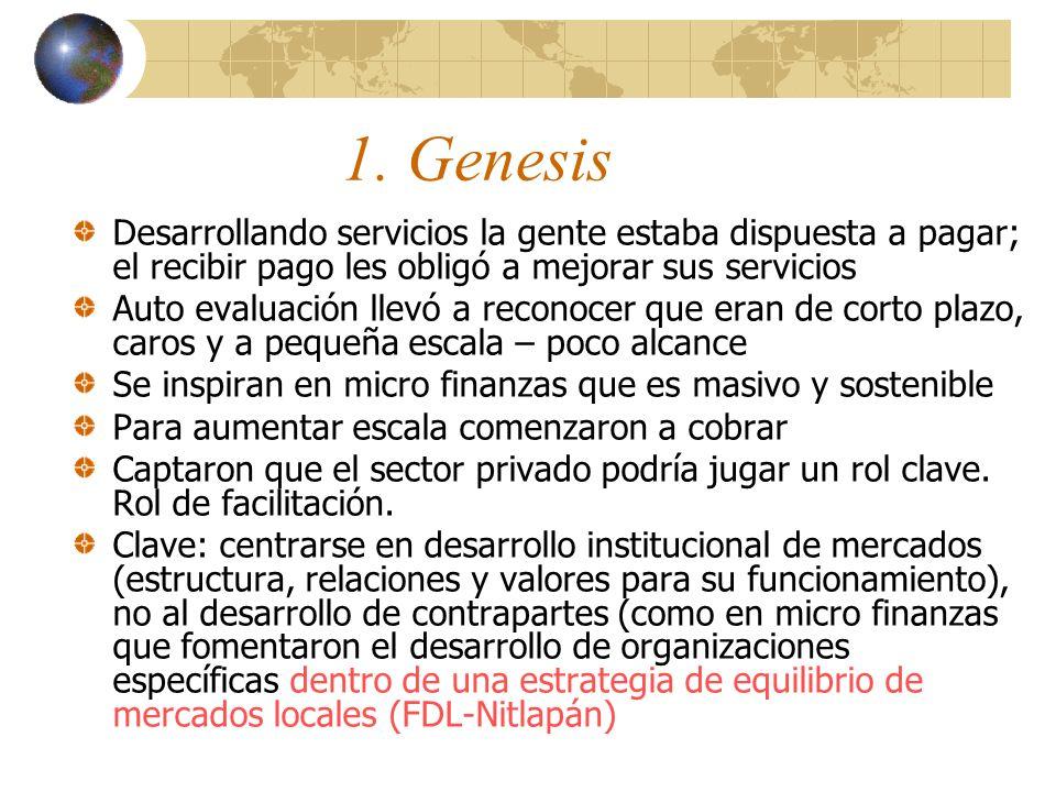 Enfoque de Desarrollo de Mercados (EDM)(MMW4P = Programas) y el Análisis subsectorial (ASS) (en clusters) EDM + ASS + CdV = Programs de HMTPPR) René Mendoza V.