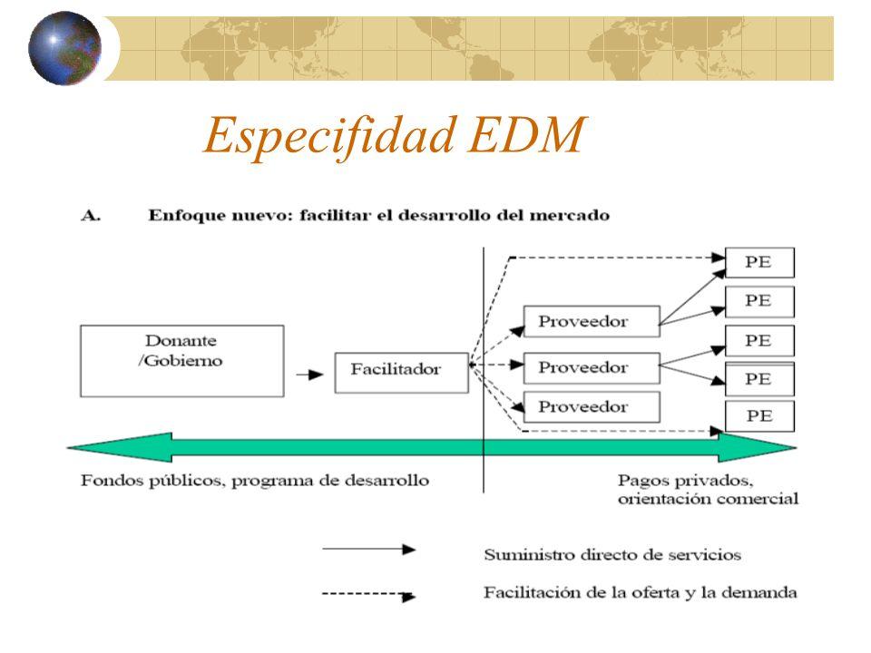 Especificidad Enfoque Tradicional