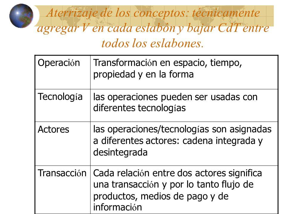 Marco conceptual ObjetivoAumentar eficiencia socio-econ ó mico del sector.