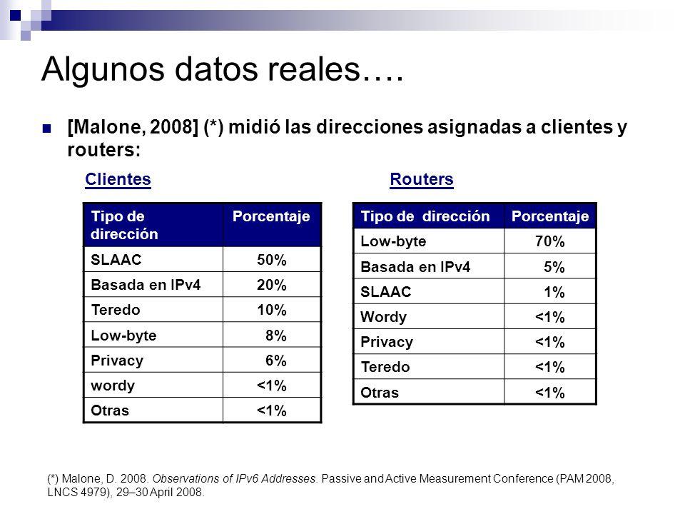 Algunos datos reales….