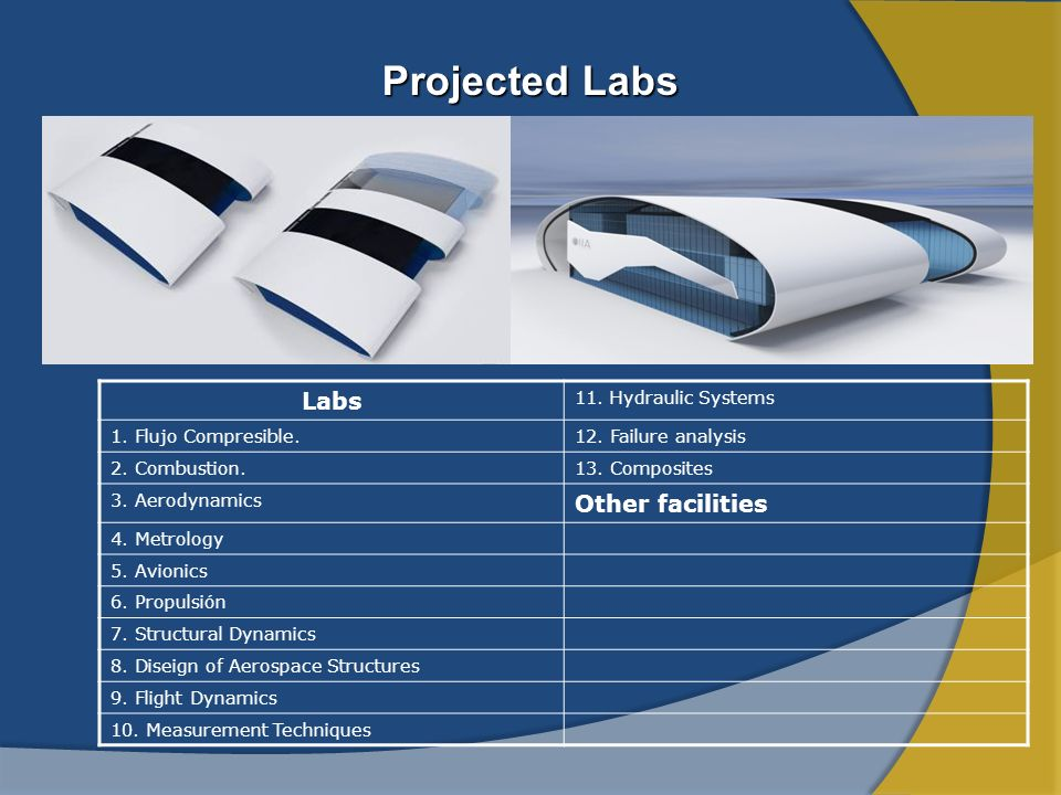 Projected Labs Labs 11. Hydraulic Systems 1. Flujo Compresible.12. Failure analysis 2. Combustion.13. Composites 3. Aerodynamics Other facilities 4. M