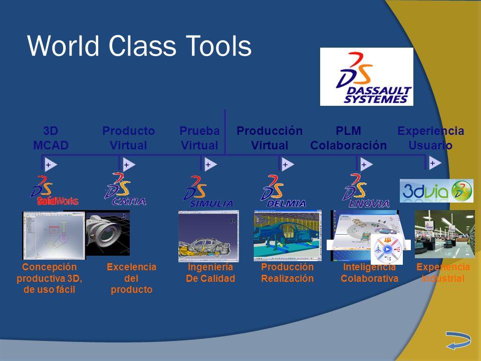 World Class Tools Experiencia industrial Concepción productiva 3D, de uso fácil 3D MCAD Producción Virtual Prueba Virtual Producto Virtual Inteligencia Colaborativa Producción Realización Ingeniería De Calidad Excelencia del producto PLM Colaboración Experiencia Usuario