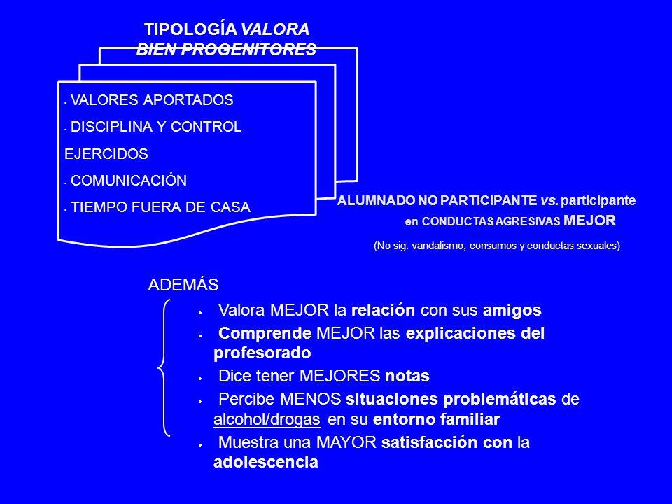 VALORES APORTADOS DISCIPLINA Y CONTROL EJERCIDOS COMUNICACIÓN TIEMPO FUERA DE CASA TIPOLOGÍA VALORA BIEN PROGENITORES ALUMNADO NO PARTICIPANTE vs.