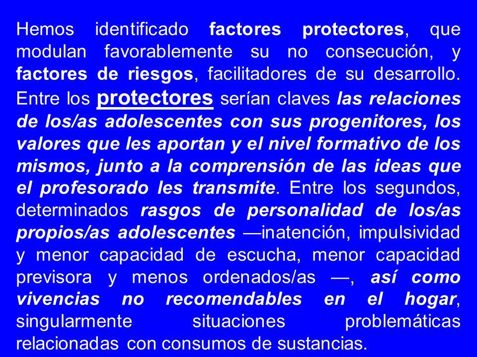 Hemos identificado factores protectores, que modulan favorablemente su no consecución, y factores de riesgos, facilitadores de su desarrollo.