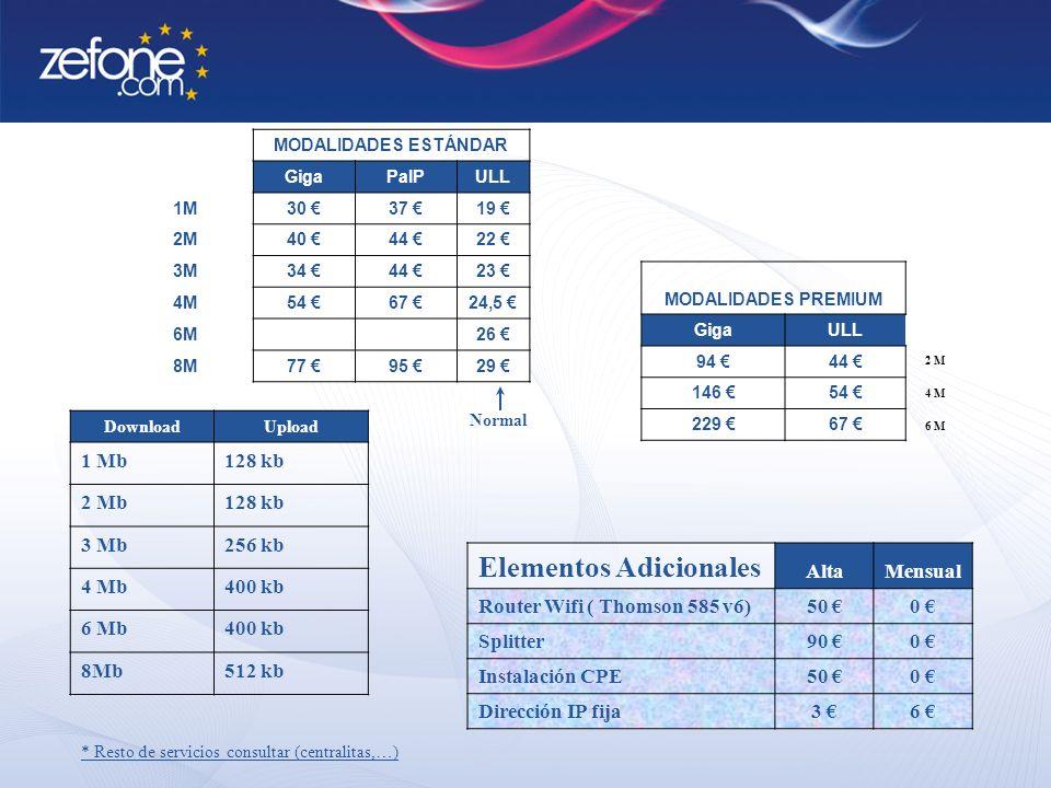 COMBINADOS: Tarifa Plana llamadas Internet ADSLBono Fijo a Móvil @ Llamadas nacionales.24 h.