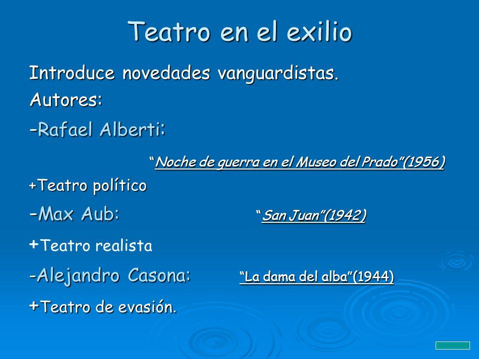 Teatro en el exilio Introduce novedades vanguardistas. Autores: - Rafael Alberti : Noche de guerra en el Museo del Prado(1956)Noche de guerra en el Mu