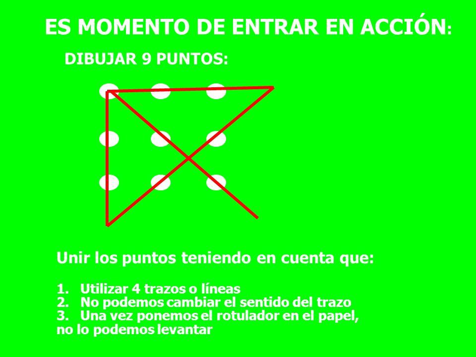 DIBUJAR 9 PUNTOS: Unir los puntos teniendo en cuenta que: 1.Utilizar 4 trazos o líneas 2.No podemos cambiar el sentido del trazo 3.Una vez ponemos el