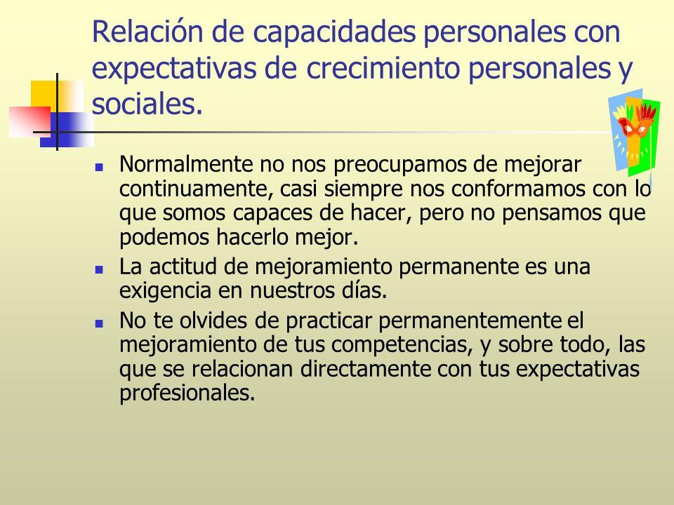 Relación de capacidades personales con expectativas de crecimiento personales y sociales. Normalmente no nos preocupamos de mejorar continuamente, cas
