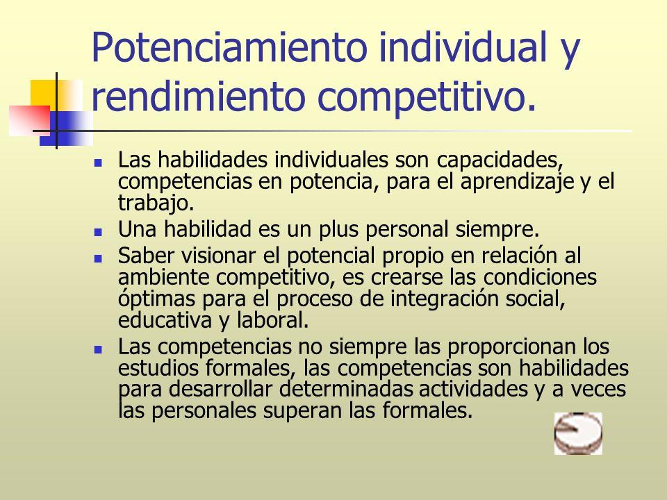 Potenciamiento individual y rendimiento competitivo. Las habilidades individuales son capacidades, competencias en potencia, para el aprendizaje y el