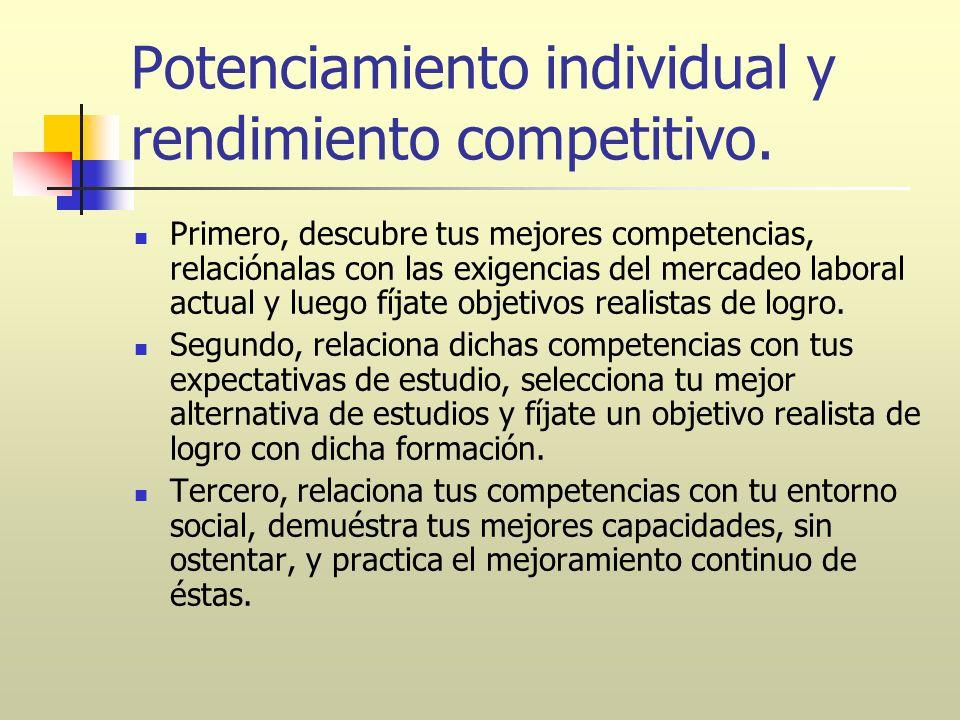 Potenciamiento individual y rendimiento competitivo. Primero, descubre tus mejores competencias, relaciónalas con las exigencias del mercadeo laboral