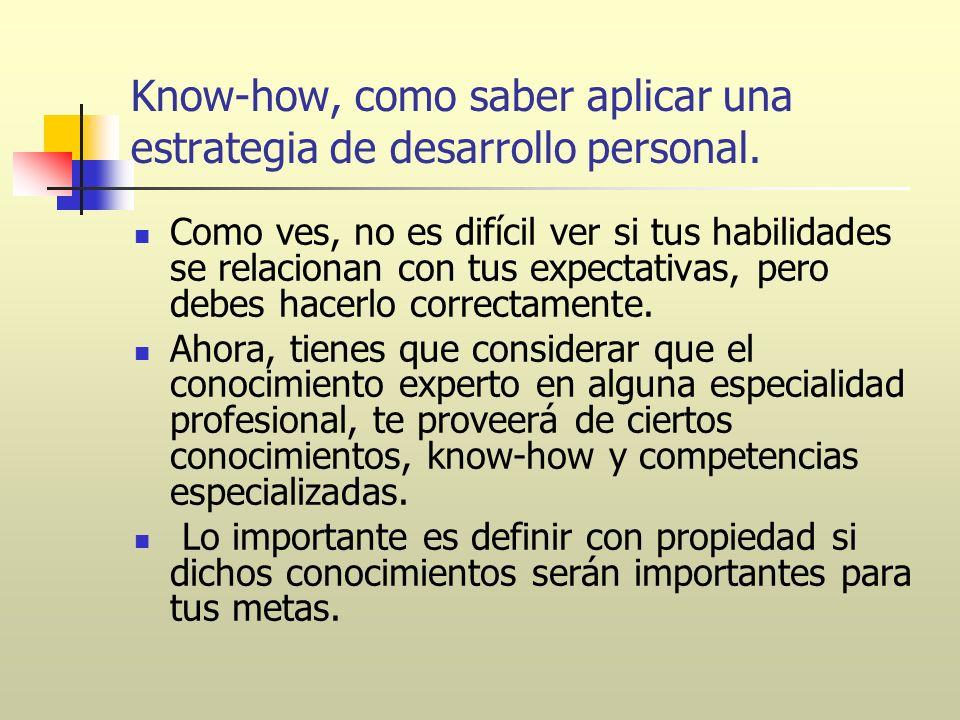 Know-how, como saber aplicar una estrategia de desarrollo personal. Como ves, no es difícil ver si tus habilidades se relacionan con tus expectativas,