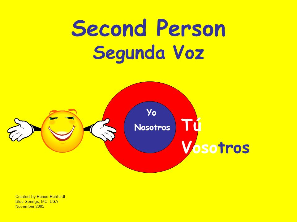 Second Person Segunda Voz Yo Nosotros Tú Vosotros Created by Renee Rehfeldt Blue Springs, MO, USA November 2005