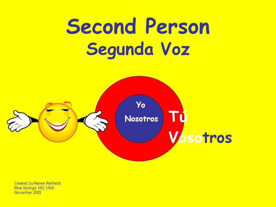 Third Person Tercera Voz Yo Nosotros Tú Vosotros Él Ella Usted (Ud.) Ellos Ellas Ustedes (Uds.)