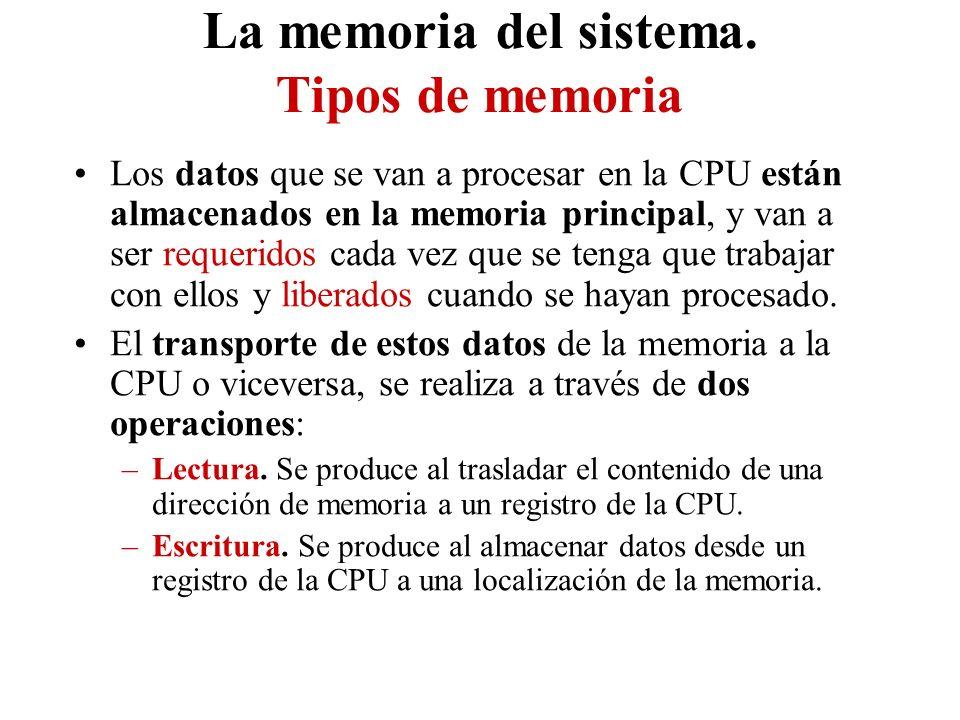 La memoria del sistema. Tipos de memoria Los datos que se van a procesar en la CPU están almacenados en la memoria principal, y van a ser requeridos c