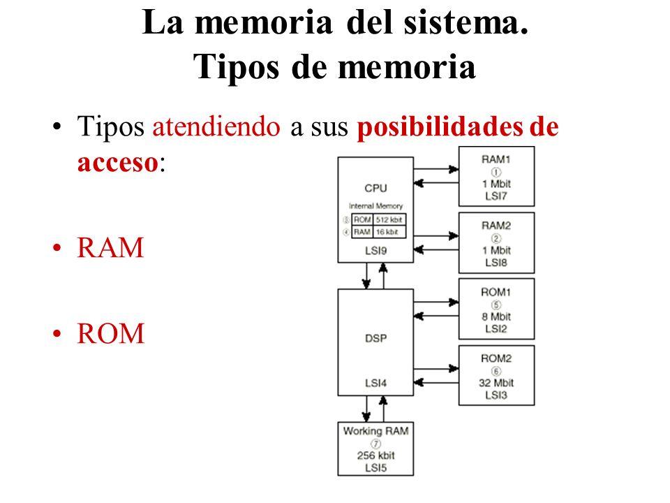 La memoria del sistema. Tipos de memoria Tipos atendiendo a sus posibilidades de acceso: RAM ROM