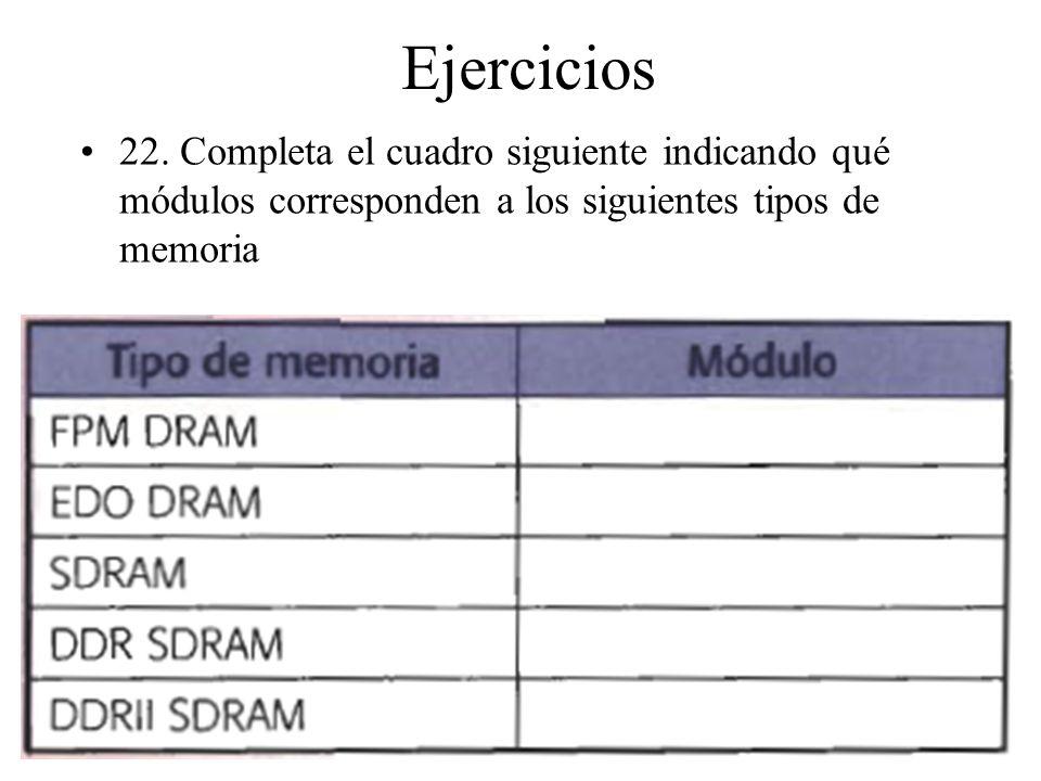 Ejercicios 22. Completa el cuadro siguiente indicando qué módulos corresponden a los siguientes tipos de memoria