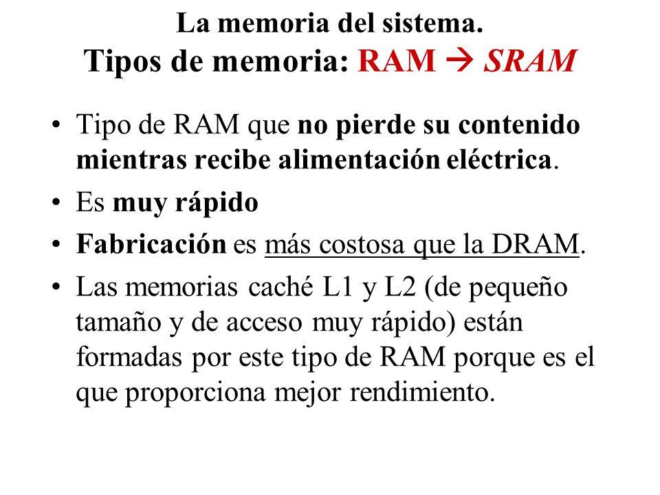 La memoria del sistema. Tipos de memoria: RAM SRAM Tipo de RAM que no pierde su contenido mientras recibe alimentación eléctrica. Es muy rápido Fabric