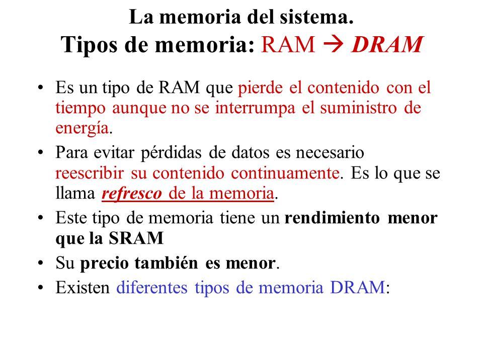 La memoria del sistema. Tipos de memoria: RAM DRAM Es un tipo de RAM que pierde el contenido con el tiempo aunque no se interrumpa el suministro de en