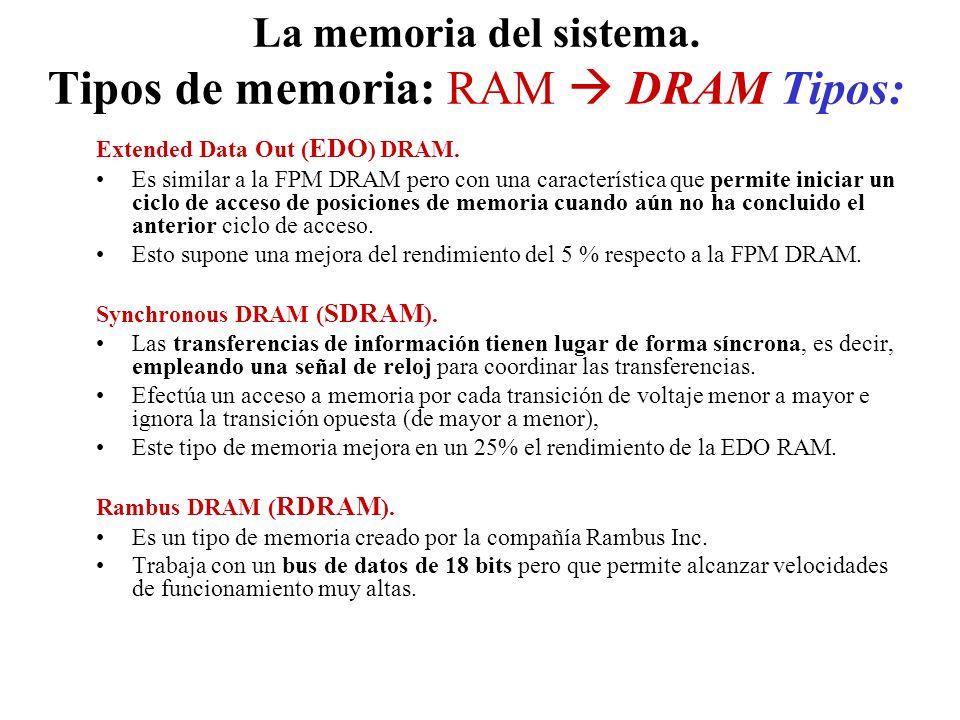 La memoria del sistema. Tipos de memoria: RAM DRAM Tipos: Extended Data Out ( EDO ) DRAM. Es similar a la FPM DRAM pero con una característica que per