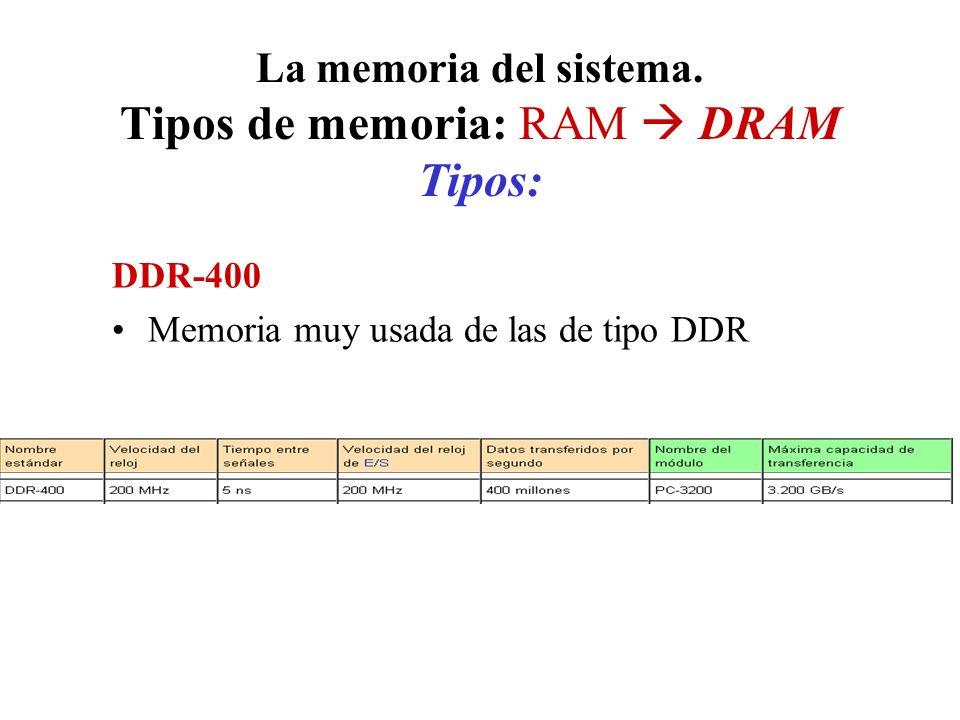 La memoria del sistema. Tipos de memoria: RAM DRAM Tipos: DDR-400 Memoria muy usada de las de tipo DDR