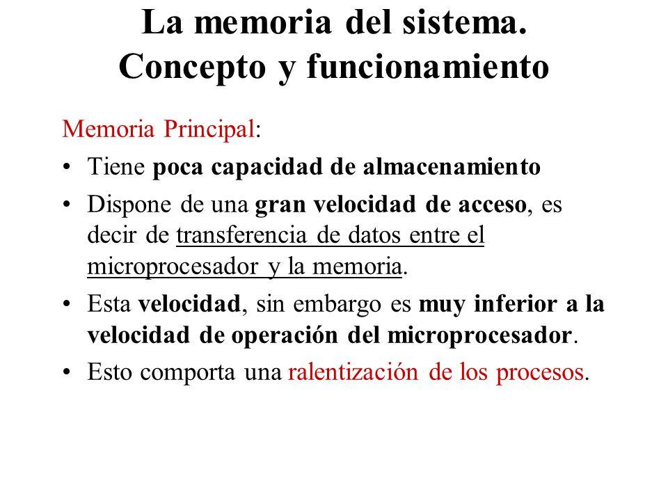 La memoria del sistema. Concepto y funcionamiento Memoria Principal: Tiene poca capacidad de almacenamiento Dispone de una gran velocidad de acceso, e