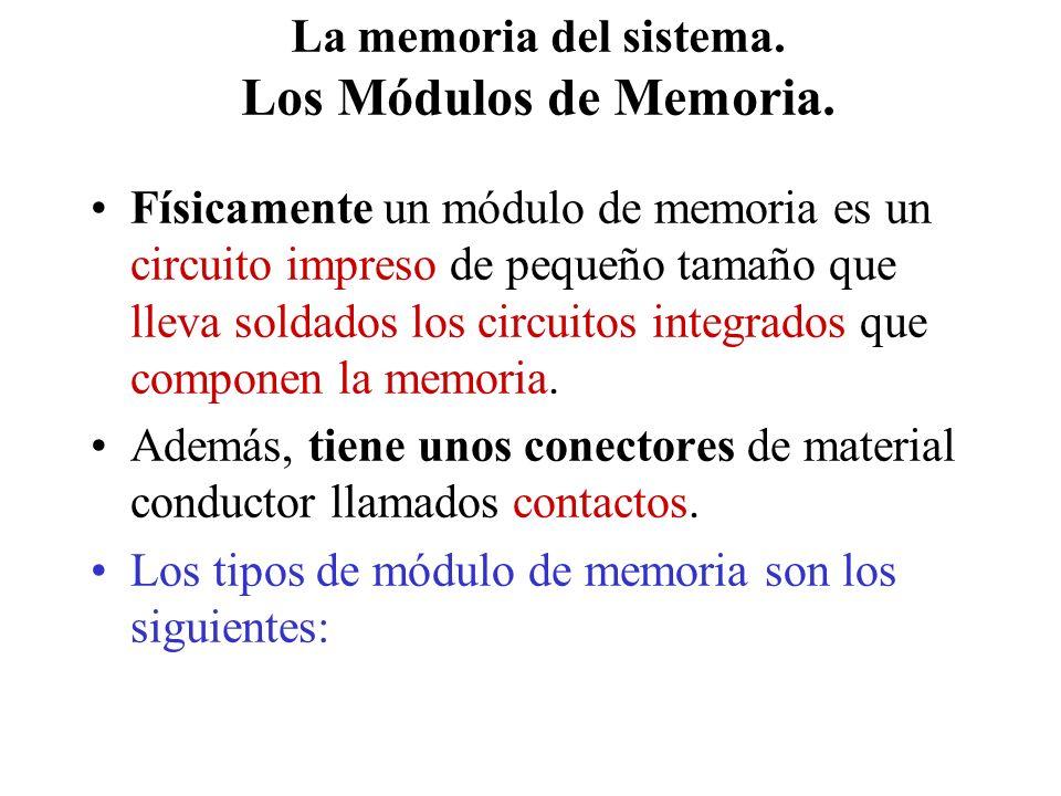 La memoria del sistema. Los Módulos de Memoria. Físicamente un módulo de memoria es un circuito impreso de pequeño tamaño que lleva soldados los circu