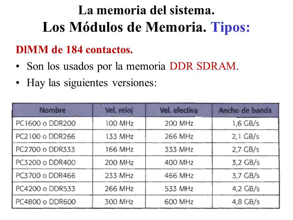 La memoria del sistema. Los Módulos de Memoria. Tipos: DlMM de 184 contactos. Son los usados por la memoria DDR SDRAM. Hay las siguientes versiones: