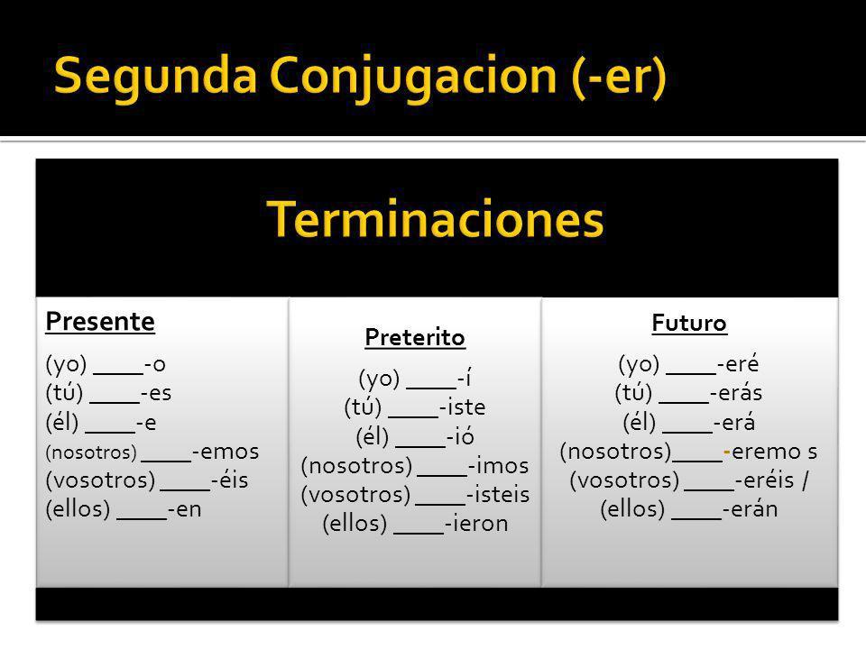 Presente (yo) ____-o (tú) ____-es (él) ____-e (nosotros) ____-emos (vosotros) ____-éis (ellos) ____-en Preterito (yo) ____-í (tú) ____-iste (él) ____-ió (nosotros) ____-imos (vosotros) ____-isteis (ellos) ____-ieron Futuro (yo) ____-eré (tú) ____-erás (él) ____-erá (nosotros)____-eremo s (vosotros) ____-eréis / (ellos) ____-erán