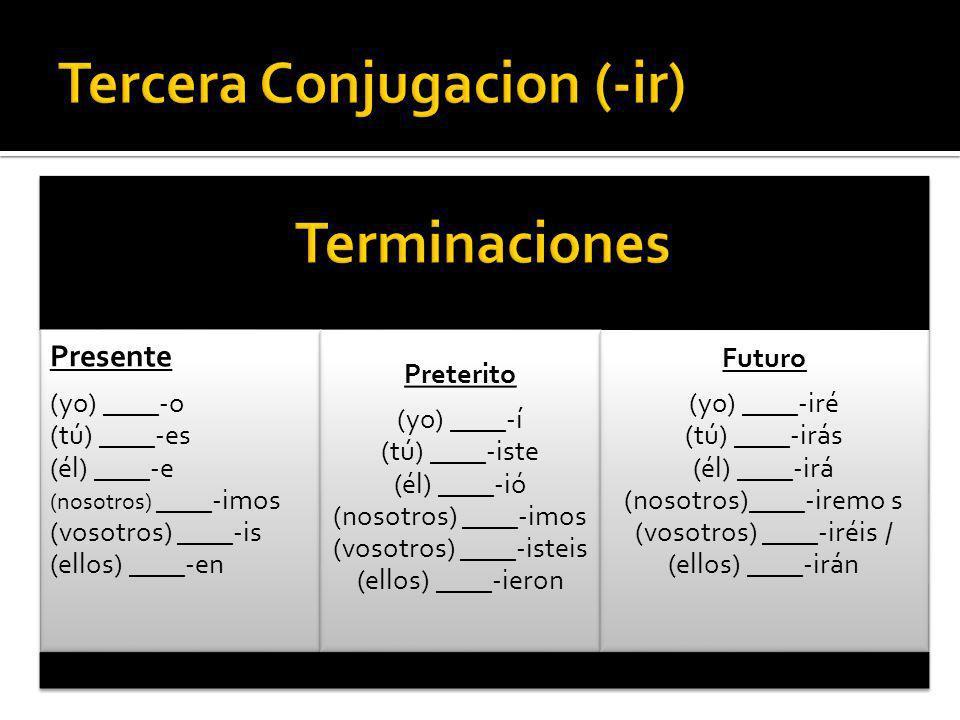 Presente (yo) ____-o (tú) ____-es (él) ____-e (nosotros) ____-imos (vosotros) ____-is (ellos) ____-en Preterito (yo) ____-í (tú) ____-iste (él) ____-ió (nosotros) ____-imos (vosotros) ____-isteis (ellos) ____-ieron Futuro (yo) ____-iré (tú) ____-irás (él) ____-irá (nosotros)____-iremo s (vosotros) ____-iréis / (ellos) ____-irán