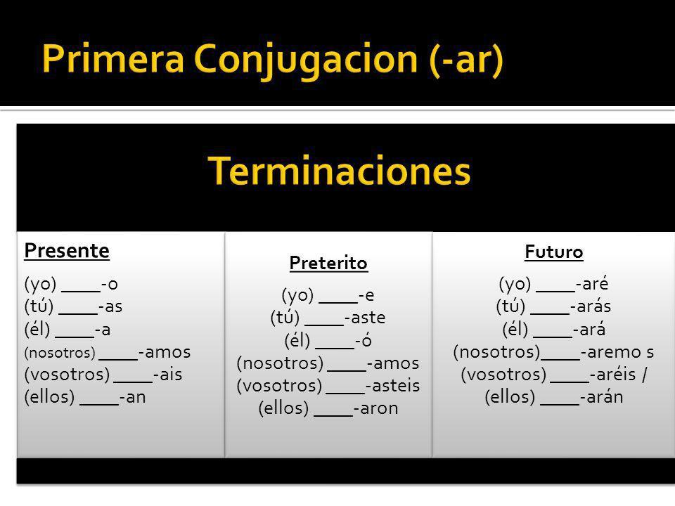 Presente (yo) ____-o (tú) ____-as (él) ____-a (nosotros) ____-amos (vosotros) ____-ais (ellos) ____-an Preterito (yo) ____-e (tú) ____-aste (él) ____-ó (nosotros) ____-amos (vosotros) ____-asteis (ellos) ____-aron Futuro (yo) ____-aré (tú) ____-arás (él) ____-ará (nosotros)____-aremo s (vosotros) ____-aréis / (ellos) ____-arán