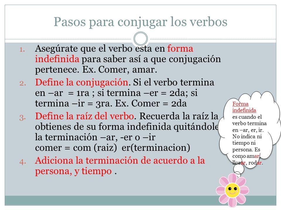 VERBOS TERMINADOS EN –AR FORMAS PRESENTE, PRETERITO Y FUTURO Primera Conjugación